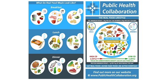 Real Food Booklets Slider